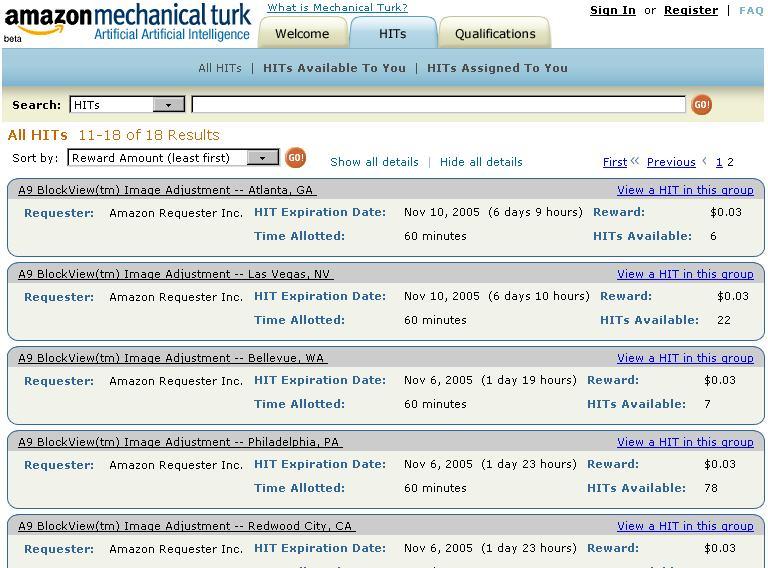 Mechanical Turk: Die künstliche, künstliche Intelligenz