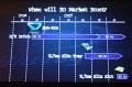 Sony: Drei neue Blu-ray-Laufwerke für 2007