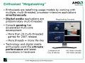 Megatasking: Spielen und HD-Videos gleichzeitig