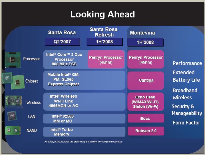"""IDF: Centrino """"Montevina"""" kommt 2008 mit WiMax und Quad-Core"""