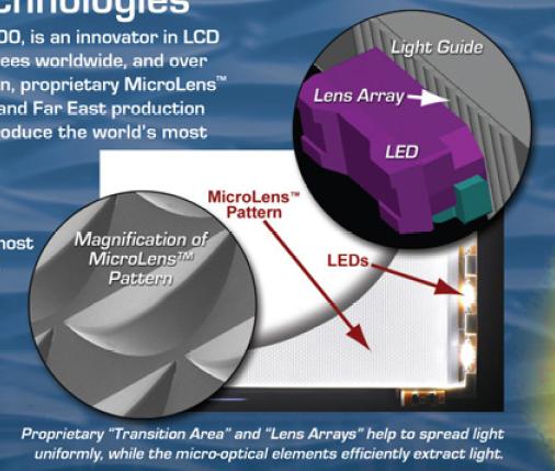 Neue Technik für LED-Beleuchtung von Fernsehern