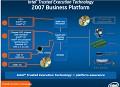Struktur der vPro-Plattform