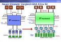 Blockdiagramm IBM X4