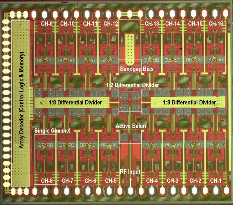 Gigabits per Satellit: Phase-Array mit 16 Elementen