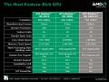AMD RV670 alias ATI Radeon 3800