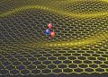 NO2-Molekül auf Graphen-Ebene