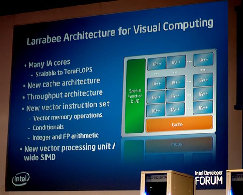 """Intels Grafikkarten mit """"Larrabee"""" weiterhin Geheimprojekt"""