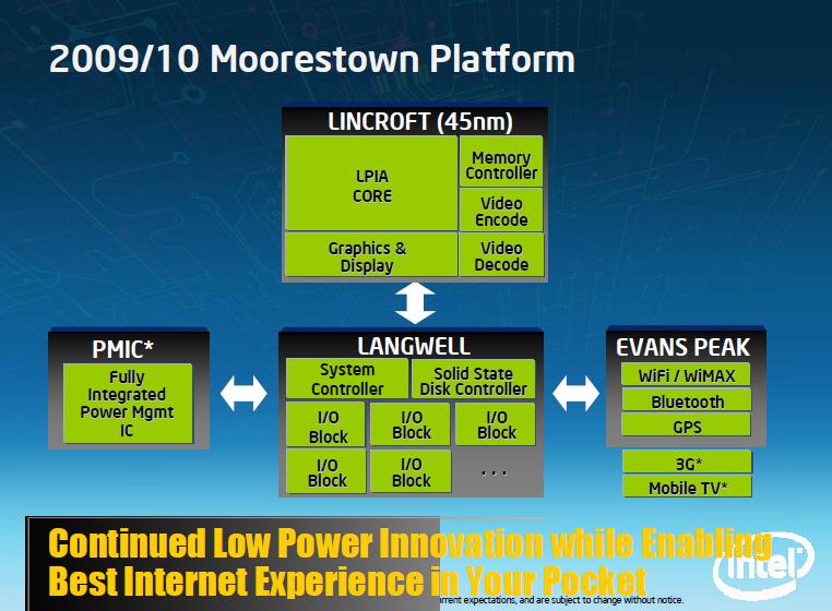 IDF: 5 Atome ab 0,6 Watt, Details zur Architektur - Moorestown