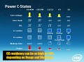 Power-C-States