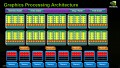 Blockdiagramm GT-200