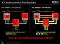 PCIe-Switch mit verdoppelter Bandbreite