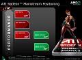 Positionierung gegenüber Nvidia