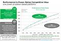 AMDs Messungen der Energieeffizienz
