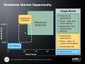 Die Lücke im Notebookmarkt