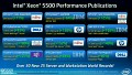 Benchmarkrekorde der Serverhersteller