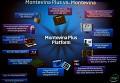 Neuerungen von Montevina Plus