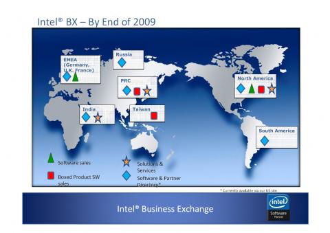 Angebote von IBX in einzelnen Ländern