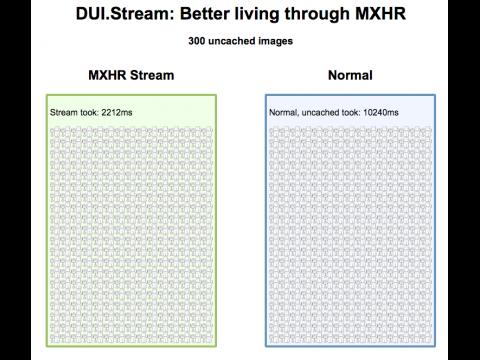 MXHR-Demo mit 300 Bildern in Firefox
