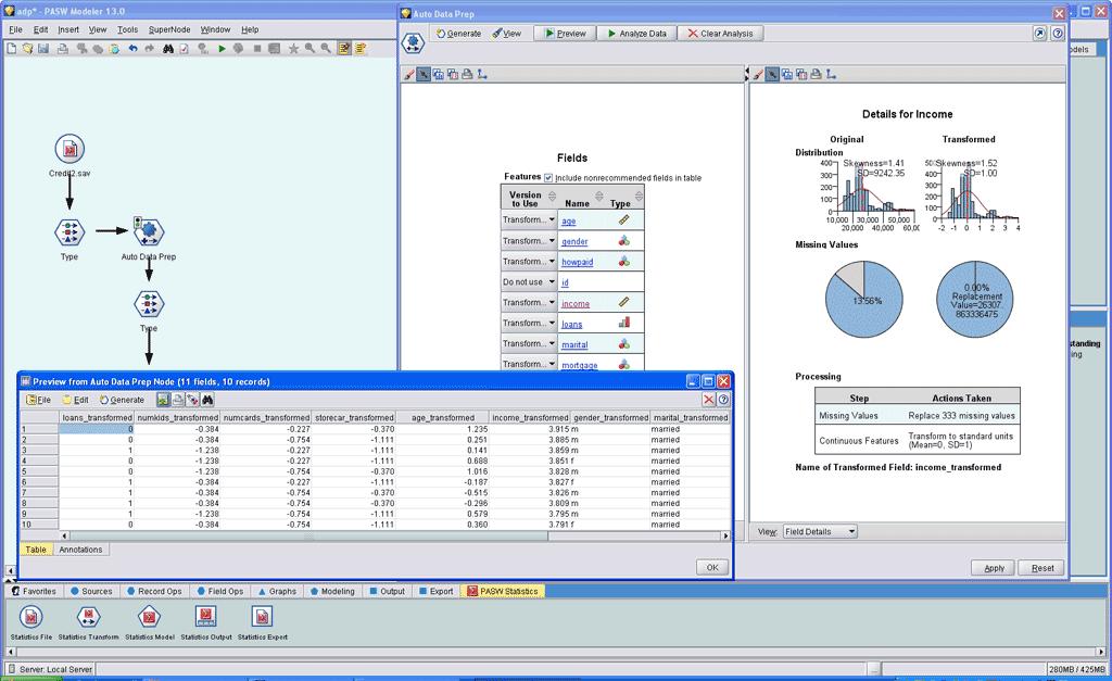PASW: SPSS benennt Produkte um - PASW Modeler 13