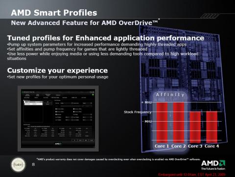Smart Profiles mit Übertaktung einzelner Kerne