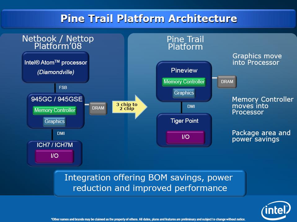 Intel: Nächste Atom-Generation angeblich zum Jahreswechsel - Grafik und Speichercontroller in der CPU