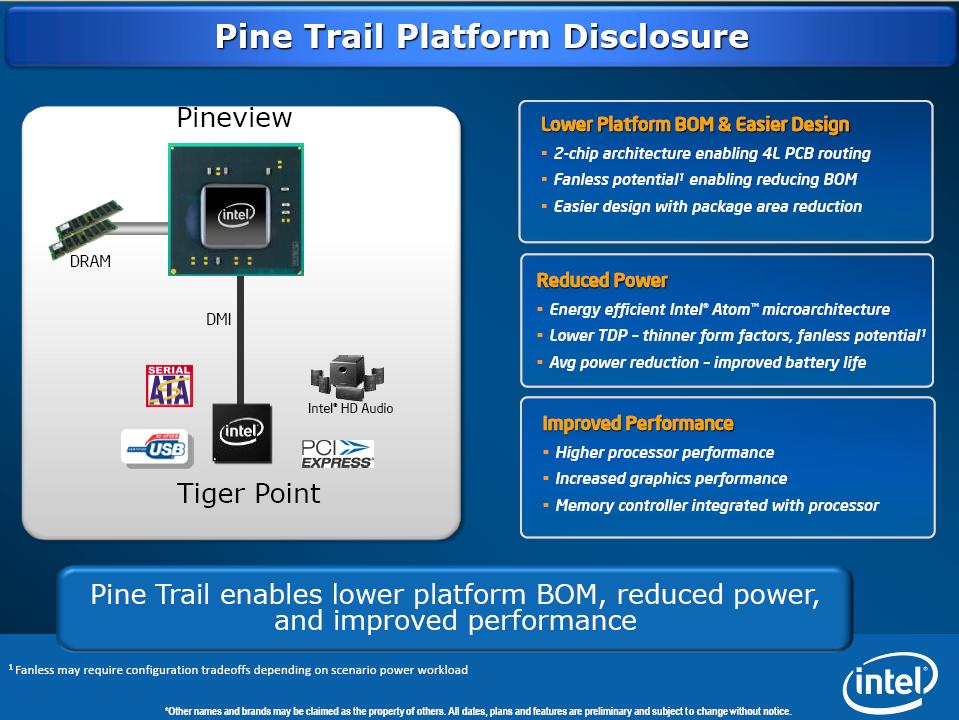 Intel: Nächste Atom-Generation angeblich zum Jahreswechsel - Blockdiagramm Pine Trail