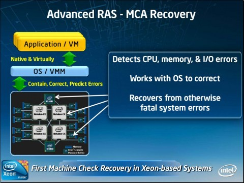 Machine Check Recovery in neuen Xeon-Systemen