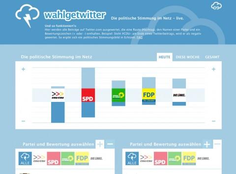 Wahlgetwitter.de