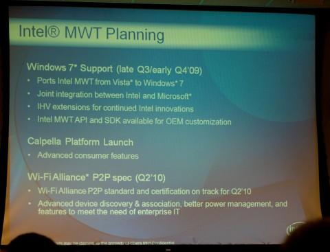 Intels Zeitplan für My-WiFi-Einführung