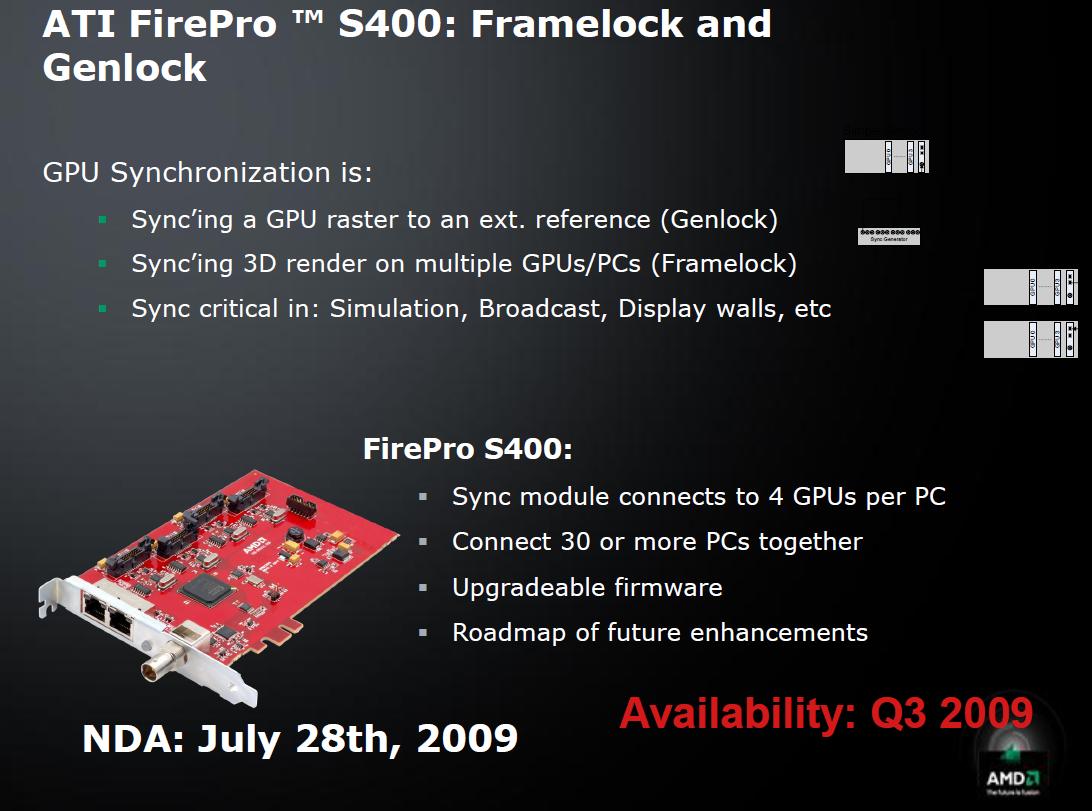 FirePro V8750: Workstationgrafik mit 2 GB und CrossFire (U) - Genlock/Framelock S400