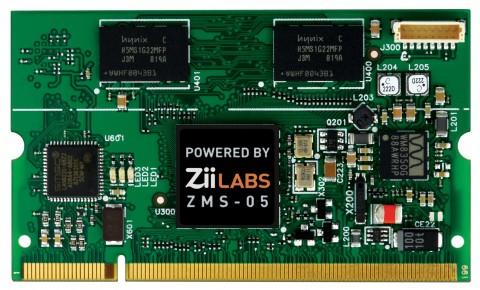 ZMS-05 System Module - zur Produktentwicklung