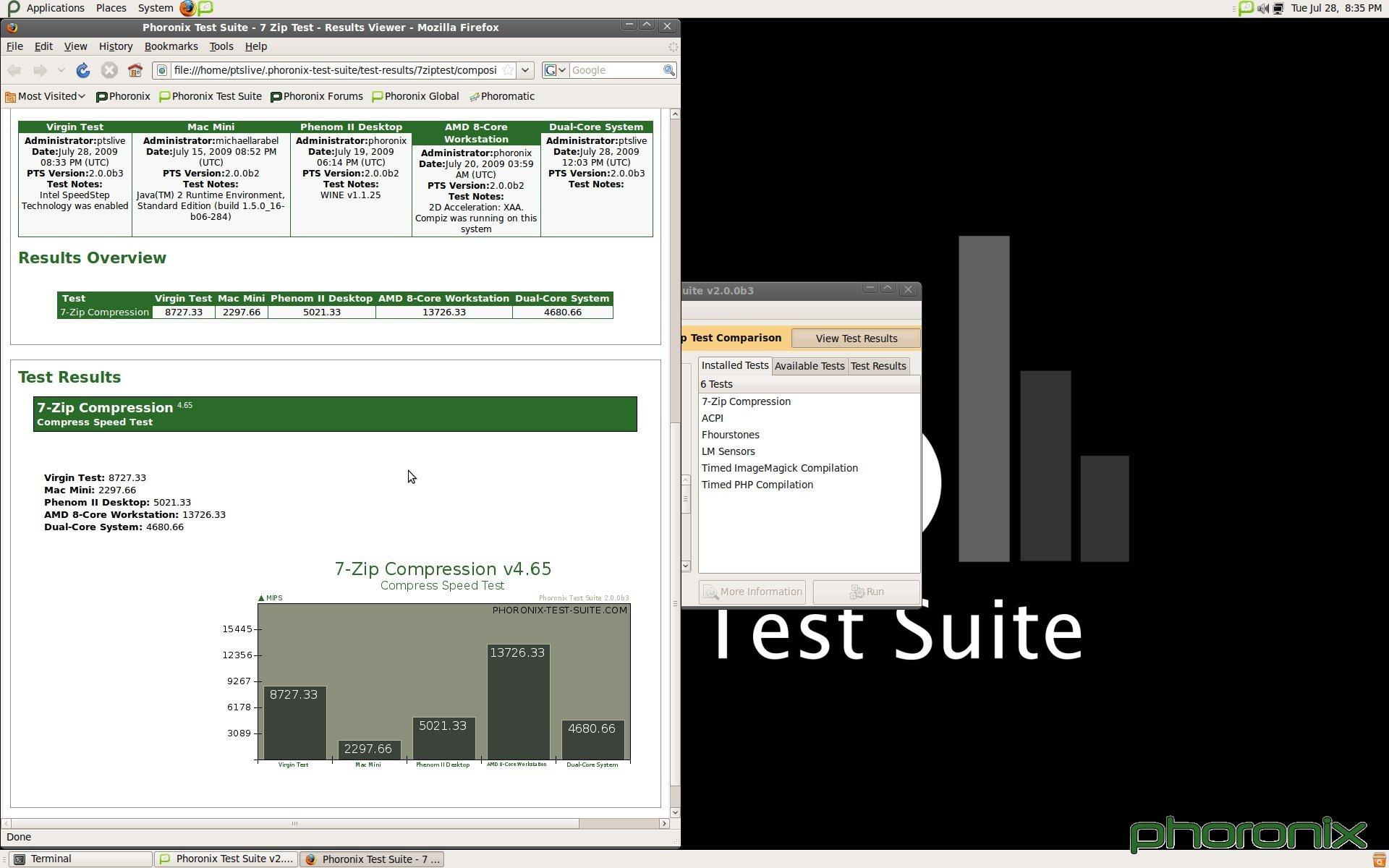 Benchmark-Suite Phoronix 2.0 samt Live-CD veröffentlicht - Phoronix Test Suite 2.0