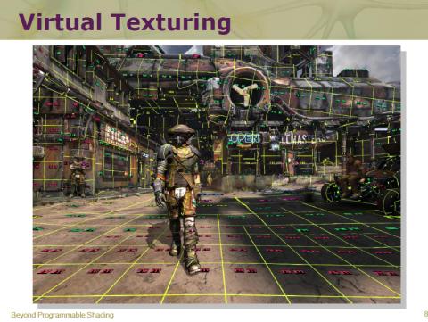 Jedes Kästchen ist eine virtuelle Textur.
