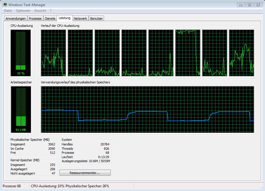 Test: Spielen unter Windows 7 - Far Cry 2 unter Windows Vista: Alle Kerne ungleich belastet