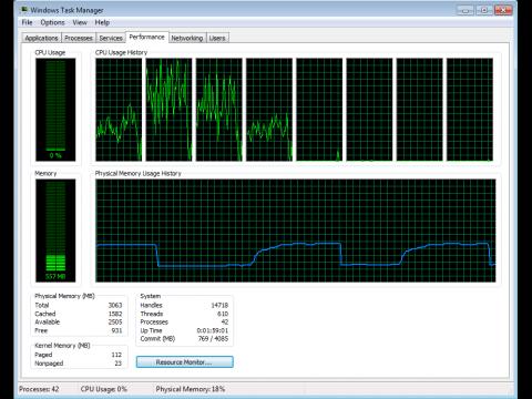 Far Cry 2 unter Windows 7: Vier Kerne gleichmäßig belastet