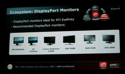 Displayport-Monitore