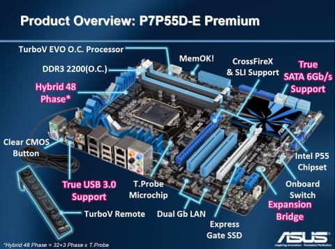 Ausstattung des Asus P7P55D-E Premium