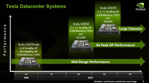 Zwei neue Rackmodule mit je zwei GPUs