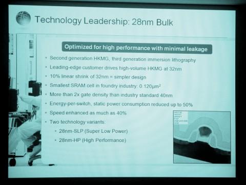 Globalfoundries will AMD-GPUs in 28 nm herstellen.