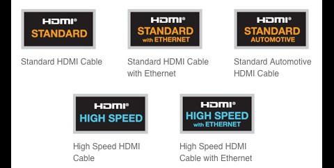Neue HDMI-Logos für Kabel