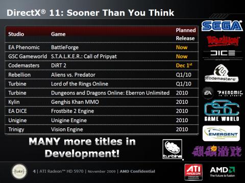 Angekündigte Spiele mit DirectX-11 laut AMD