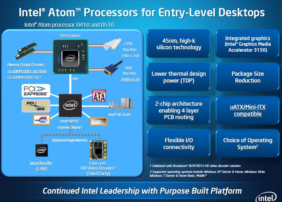 Intel kündigt Atom N450 für Netbooks an -