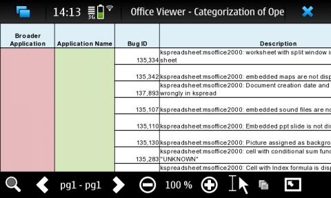 Office Viewer für das Nokia N900 auf Basis von KOffice