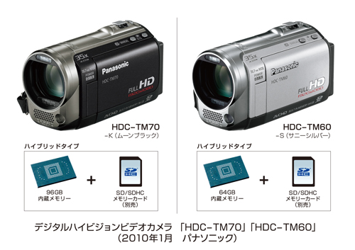 SDXC-Camcorder von Panasonic  - Panasonic HDC-TM70/Panasonic HDC-TM60