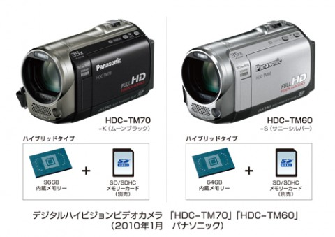 Panasonic HDC-TM70/Panasonic HDC-TM60