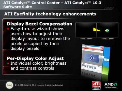 Getrennte Bildeinstellungen für Eyefinity-Monitore