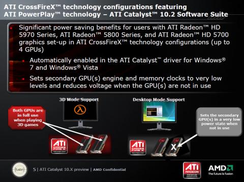 Die zweite GPU wird nur für 3D genutzt