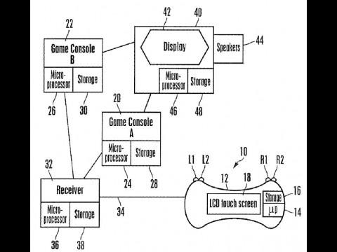 Konzeptübersicht - LCD-Controller von Sony