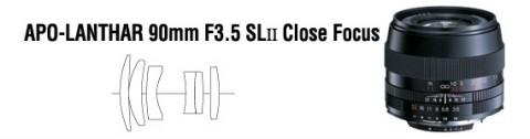 Cosina Voigtländer Apo-Lanthar 90mm F3.5 SL II mit Linsenaufbau