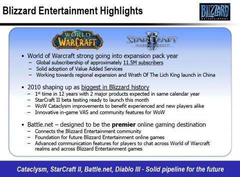 Eine Folie zu Activision Blizzards Geschäftsergebnissen zum zurückliegenden Weihnachtsgeschäft 2009 kündigt die Starcraft-2-Beta für den Februar 2010 an.